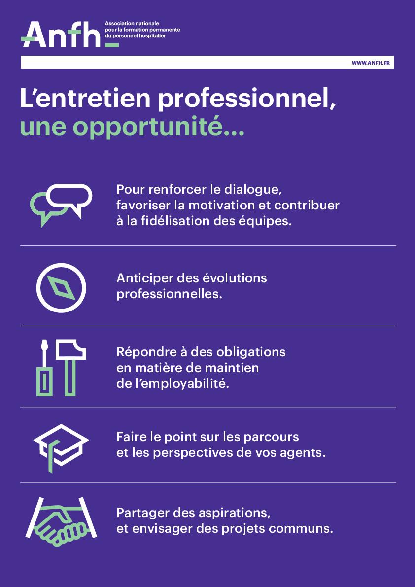 Affiche Entretien professionnel Evaluateur
