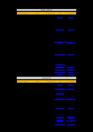 Liste des centres de bilans habilités par l'ANFH