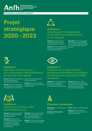 Affiche projet stratégique 2020-2023