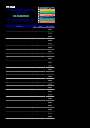 Liste des formations 2021