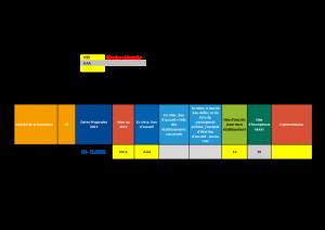 Procédure organisation PARC 2021