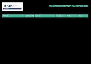 TABLEAU RECAPITULATIF DES AFN 2020 EN AUVERGNE