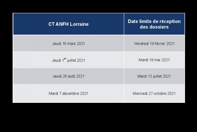 CALENDRIER REUNIONS CFP 2021