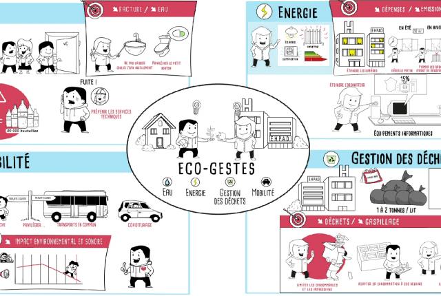 Capsule pédagogique Eco-gestes