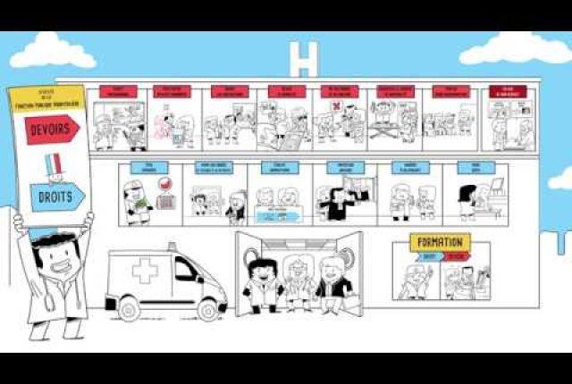Droits et devoirs dans la FPH