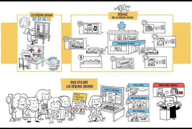 Pratiques de réseaux chez les professionnels hospitaliers